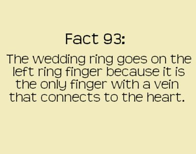 wedding rings, most interesting fact