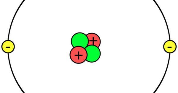 Atom Svg Atom Model Atom Diagram Atom Model Project