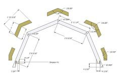 Micro Gambrel Truss Detail Gambrel Roof Roof Truss Design Gambrel