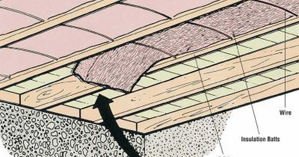 How To Insulate A House Home Building Tips Floor Insulation Home Insulation