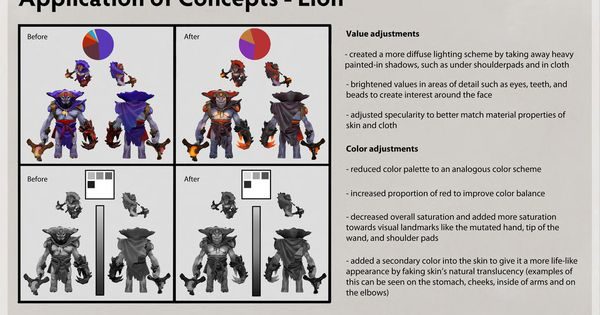 Character Design Tips Pdf : Dota character art guide full pdf here pinterest