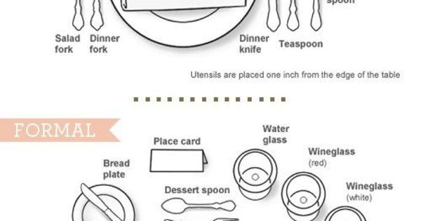 How To Set A Table For Formal And Informal Dinners March 28 2017 At 10 23am