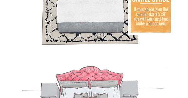 The Rug Size You Need And How Much You Should Pay