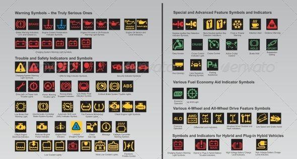 157 Dashboard Symbols Symbols