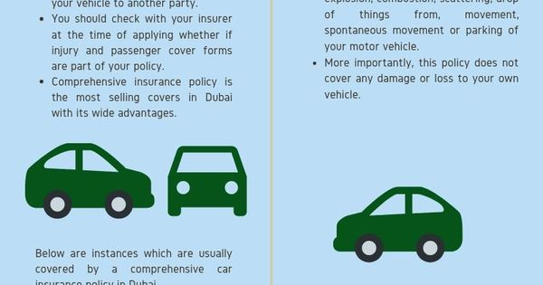 Comprehensive And Third Party Liability Insurance Policy Are The