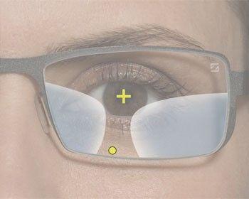 The All New Zeiss Progressive Lenses How Can I Find The Right Progressive Lenses Zeiss United States Lenses Progress Eye Facts