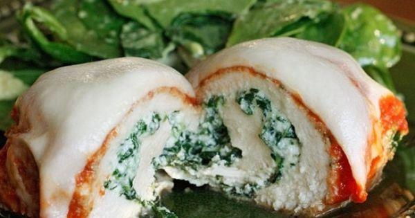 Chicken Rollatini with Spinach alla Parmigiana | Chicken Cutlets ...