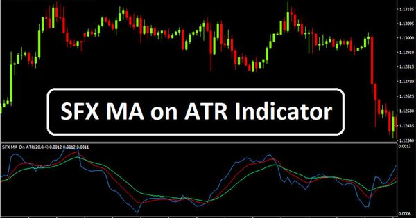 Sfx Ma On Atr Indicator Financial Markets How To Apply
