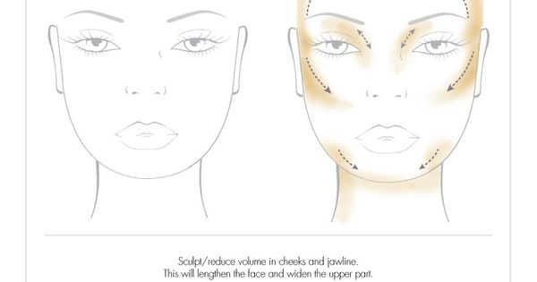 MAKE UP FOR EVER Sculpting techniques based on face shape. contouring