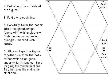 Hexaflexagon fun for the kids science and math for Hexahexaflexagon template