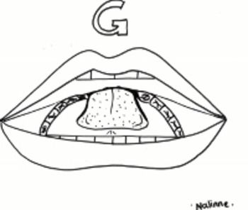 Articulation Mouths G And K Coloring Pages Phonology