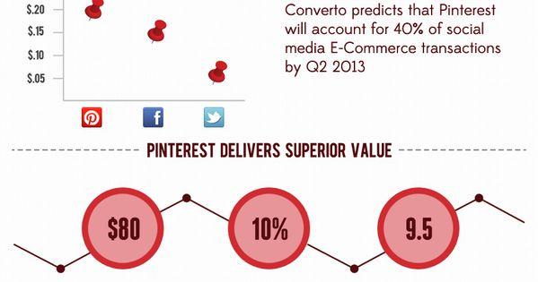 Network Marketing: Fastest Growing Network Marketing