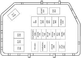 2001 Nissan Xterra Fuse Box Diagram