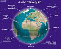 Dibujo Del Globo Terraqueo Con Paralelos Y Meridianos Ask Com Image Search Map Science Meridians