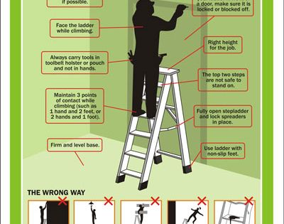 Ladder safety step ladders at the workplace for Ladder safety tips