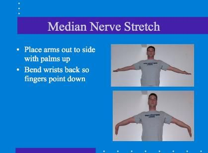 21++ How to stretch median nerve ideas in 2021