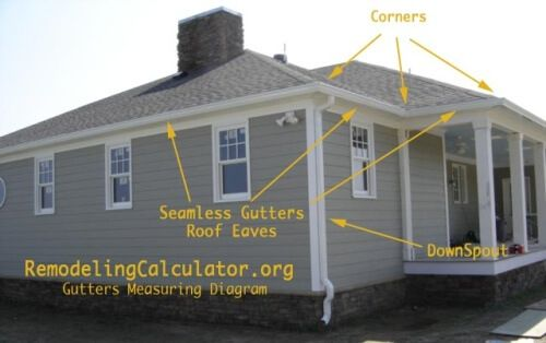 Seamless Gutters Cost Calculator Seamless Gutters Gutters How To Install Gutters