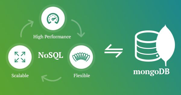 Why Should Mongodb Be Your Preferred Nosql Database Informative Interesting Blogs Website Design