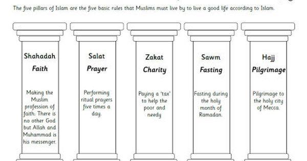 five pillars of islam ideas pinterest islam islamic and muslim. Black Bedroom Furniture Sets. Home Design Ideas