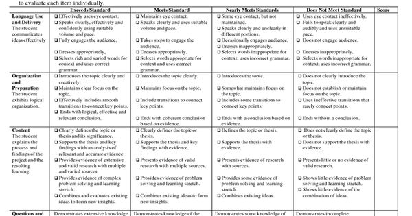 Positive discipline research papers