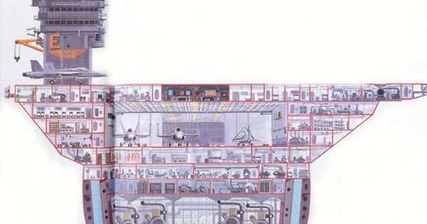 carrier ship schematics cutaways diagrams pinterest. Black Bedroom Furniture Sets. Home Design Ideas