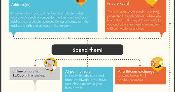 HOW TO EXPLAIN BITCOIN TO YOUR GRANDPARENTS
