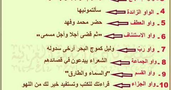 Pin By Abdul Amir Al Barooni On لغة الضاد Learn Arabic Language Arabic Language Learning Arabic