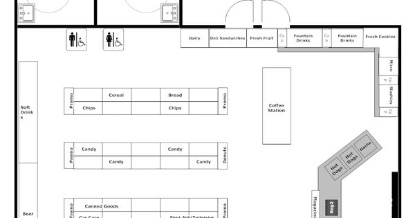 Example Image: Convenience Store Layout