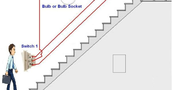 Staircase Wiring Diagram Using Two Way Switch : Two way light switch diagram staircase wiring