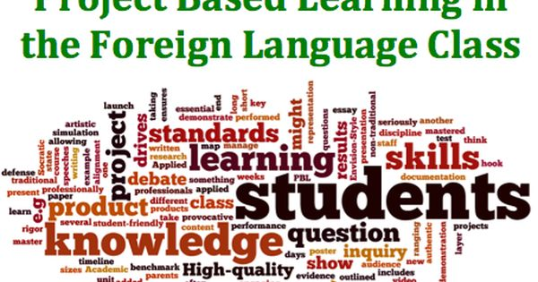 Foreign Language Classroom Decorations : Foreign language project based learning good
