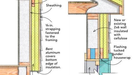 Insulating An Old House From The Outside Interior Wall