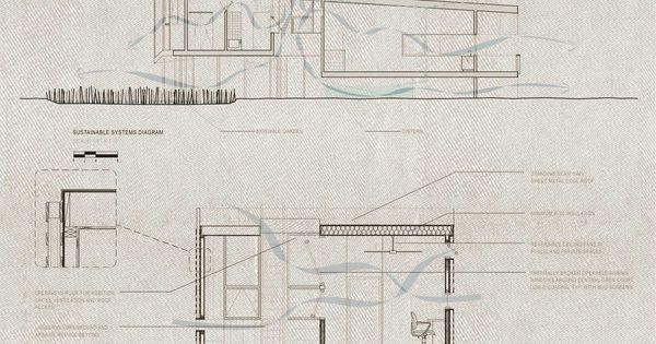 Ejemplos online de planos gratis de viviendas y casas - Como disenar planos de casas ...