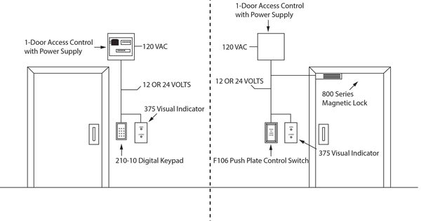 Awesome Wiring Diagram Of Door Access Control System Diagrams Digramssample Diagramimages Wiringdiagramsam Access Control System Access Control Floor Plans
