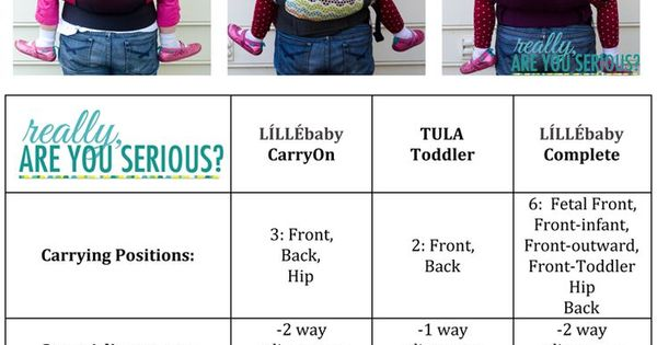 LILLEbaby CarryOn vs. TULA Toddler vs. LILLEbaby COMPLETE ...