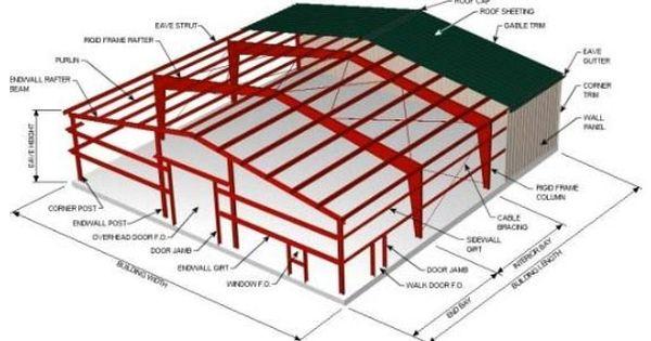 Structural steel detailing India, 3d Tekla modeling, Tekla 3D model ...