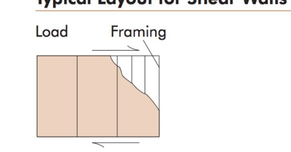 Span To Depth Ratio Of A Plywood Diaphragm Is 4 1 Prevents Excessive Deflection Concrete Wood Structure Architecture Layout