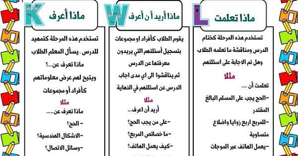 استراتيجية جدول التعلم ضمن استراتيجيات التعلم النشط Kwl Chart 3ilm Nafi3 Active Learning Strategies Learning Strategies Learning Activities