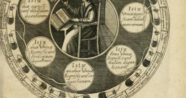 a urine wheel by robert fludd in his integrvm morborvm