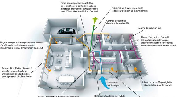 Maison 3d Duolix Texte Jpg 1004 739 Maison 3d Caisson Maison