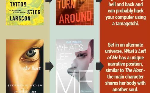Trying to decide what to read next? Let Epic Reads' weekly LIKE,