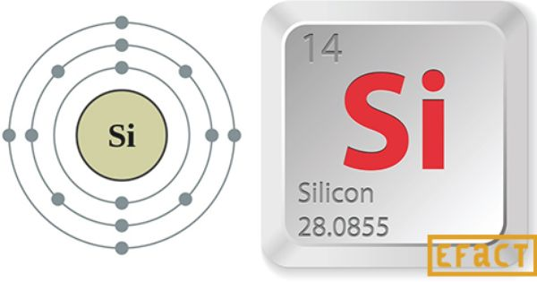 20 Interesting Facts About Silicon