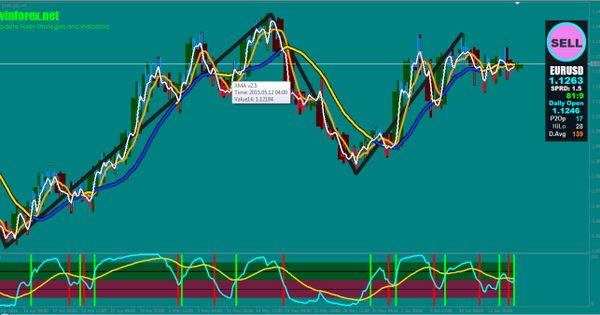 4h Trading By Xard777 All About Forex