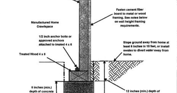 mobile home skirting stud wall with cement fiber board