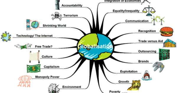 globalization pros cons essay