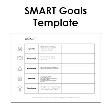 Free Smart Goals Template Pdf To Help You Set Realistic And Achievable Goals Also Includes A Smart Goals Examp Smart Goals Template Goals Template Smart Goals