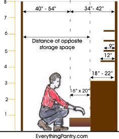Shelves Pantry Plans Kitchen Pantry Furniture Pantry Furniture