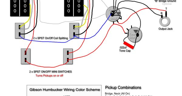custom hh wiring diagram with spst coil splitting and spst switching guitar tech