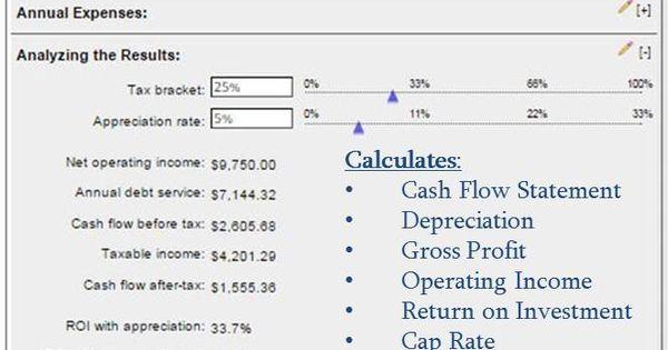 Investing - Rental Property Calculator ROI Cash flow statement - cash flow statement