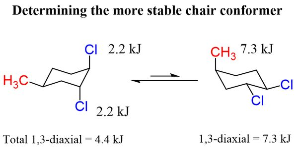 Methyl Dichlorocyclohexane Chair Ring Flip More Stable Chair Diaxial Methylation Methyl Group Chemistry