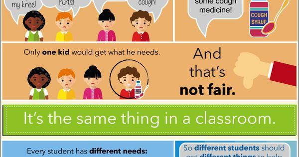 Teachers does this seem fair?
